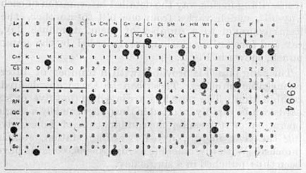 An original Hollerith punched card
