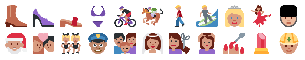 Gender roles in Twitter's 2014 emoji