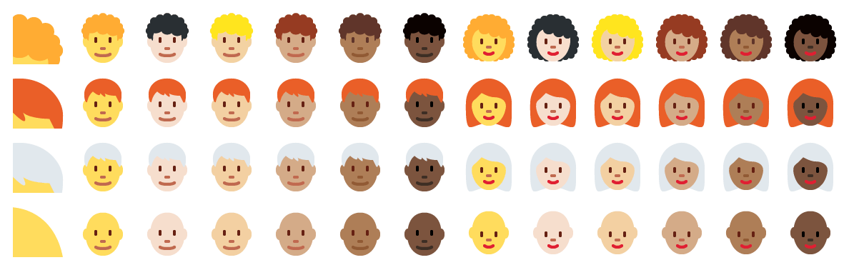 Hair-related symbols in Twitter's 2018 emoji